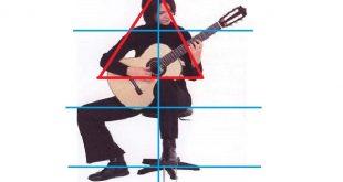 وضعیت نگه داشتن گیتار